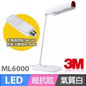 3M 58度 LED博視燈
